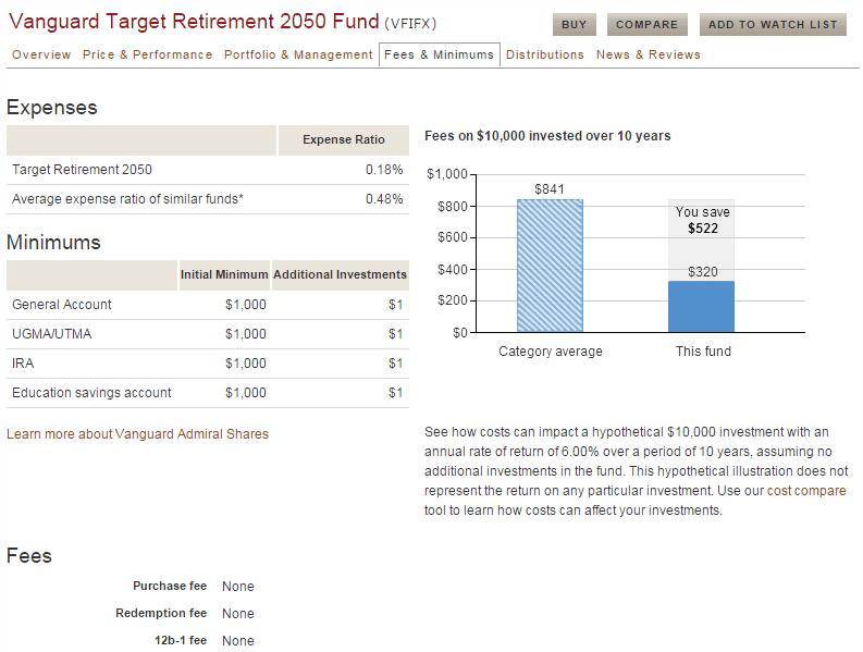 2015-11-06 09_22_53-Vanguard - Target Retirement 2050 Fund - Fees & Minimums.png