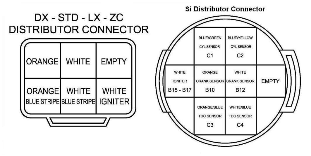 Awesome Honda Zc Dohc Wiring Harness Online Wiring Diagram Wiring Digital Resources Inamapmognl