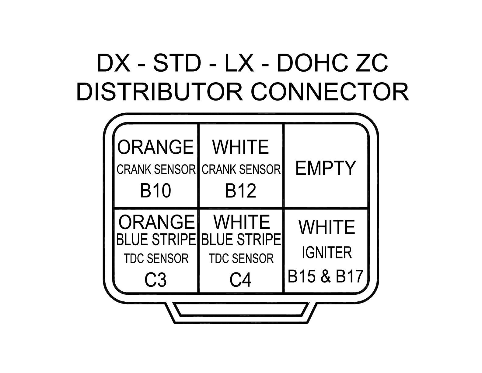 DXCONN.jpg