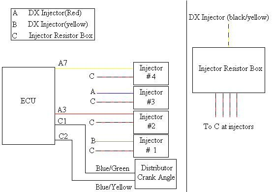Dpfi To Mpfi Writeup Hondaswap: Honda Resistor Box Wiring Diagram At Bitobe.net