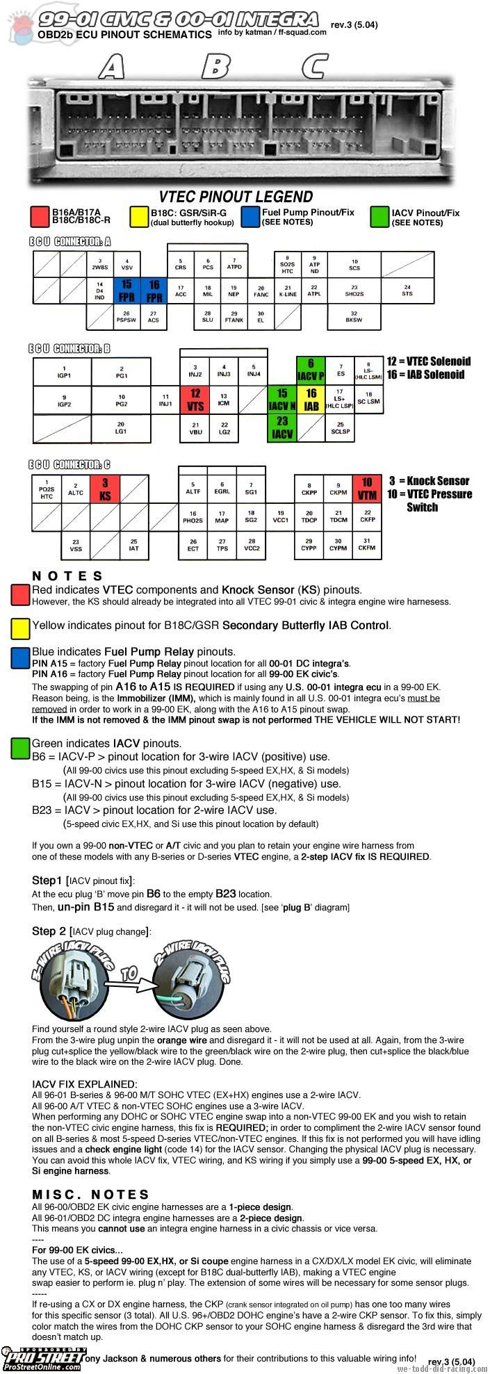 How To Build A Quot Reliable Quot Lsvtec B20vtec Hondaswap