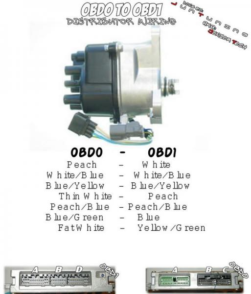 Outstanding Honda Obd0 To Obd1 Wiring Diagram Images - Best Image ...