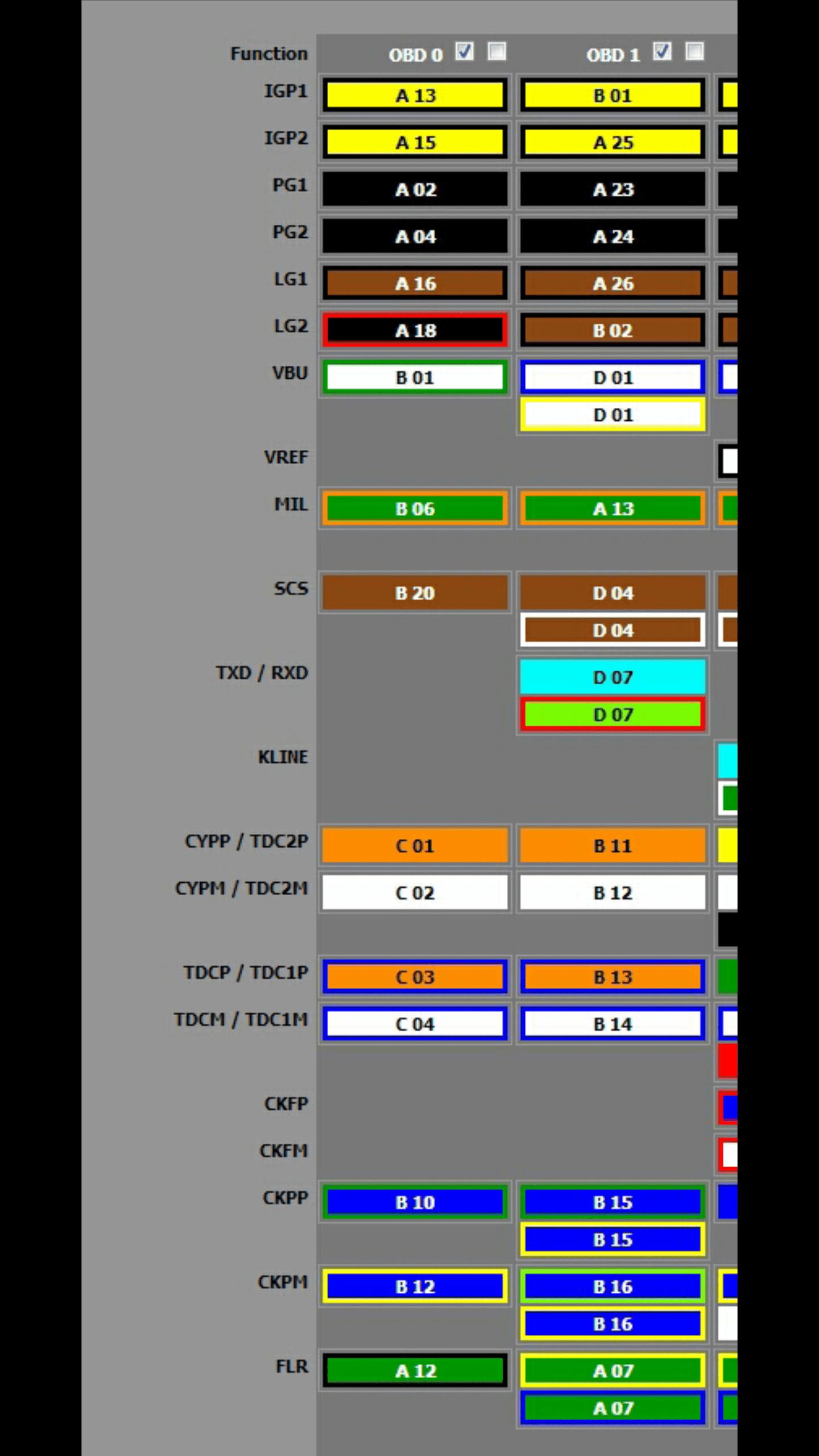 Wiring Schematic Hondaswap