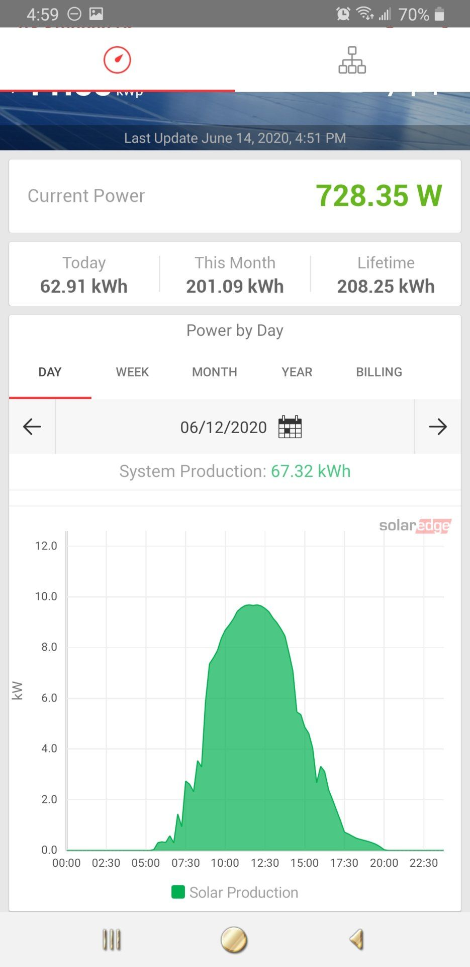 Screenshot_20200614-165931_SolarEdge.jpg