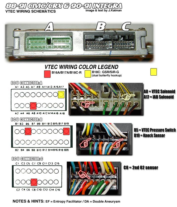 wiring diagram for honda b16a ecu vtec hondaswap rh hondaswap com ECU Circuits 2G DSM ECU Pinout